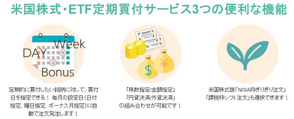 SBI証券定期買付サービス