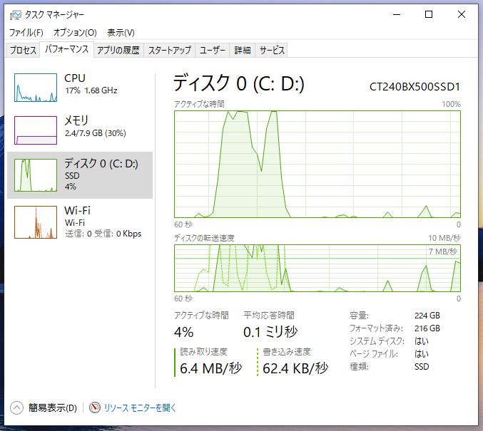 Lenovo G570 SSD換装 タスクマネージャー